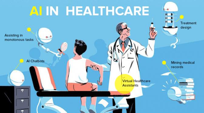 AI-in-Healthcare-672x372